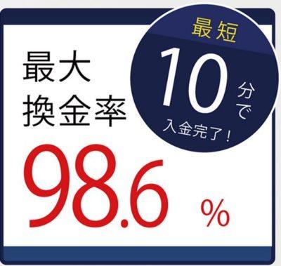 シークレットは換金率98.6%で安全って本当?