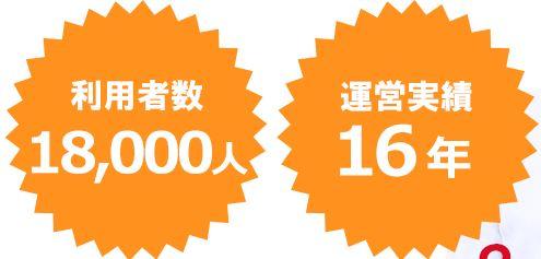 運営実績16年で利用者数18,000人を突破!